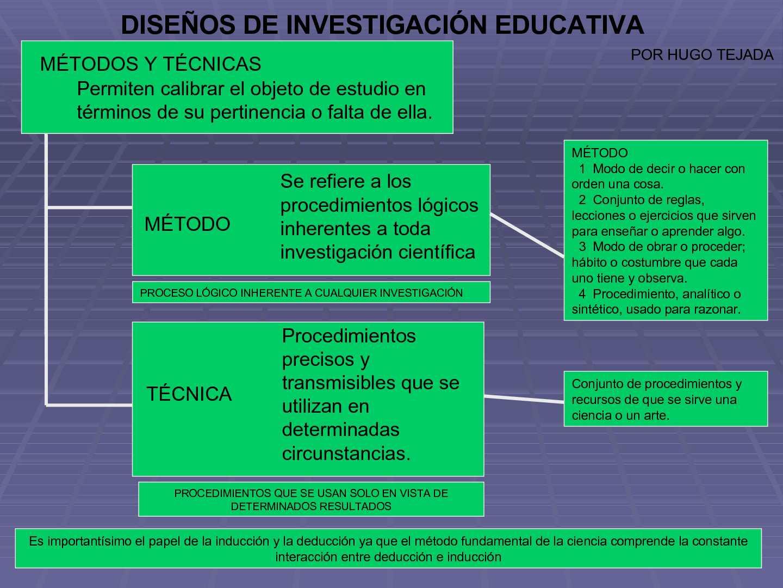 DISEÑOS DE INVESTIGACIÓN EDUCATIVA