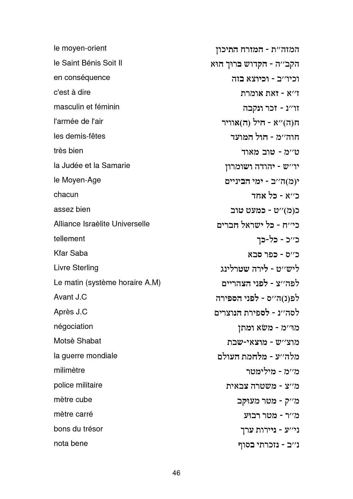 Grammaire Hebreu Calameo Downloader