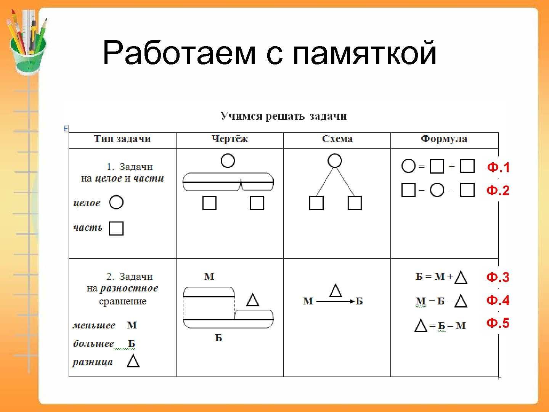 Задачи на части 4 класс с решением и схемой петерсон