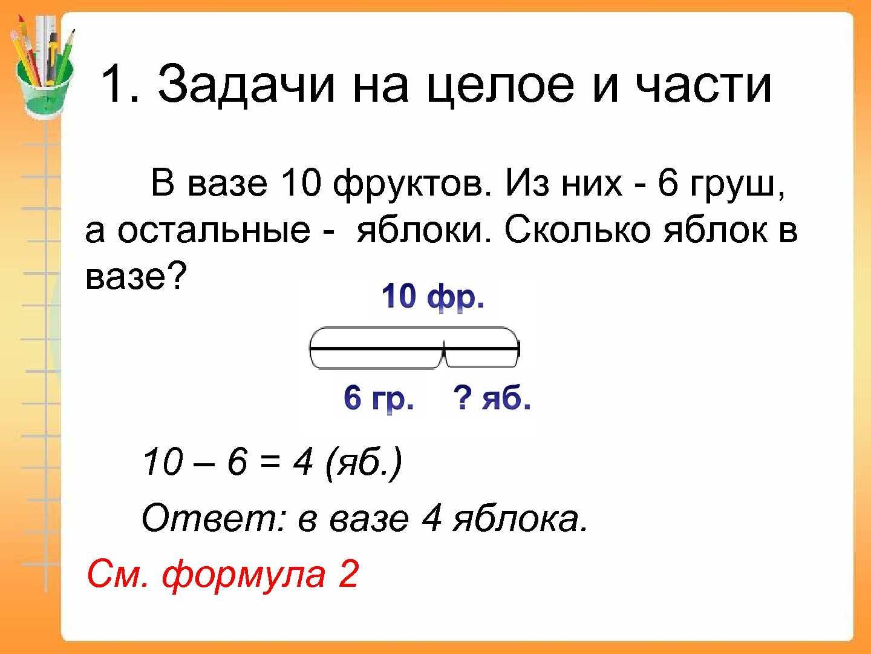Составные задачи на нахождение суммы схема