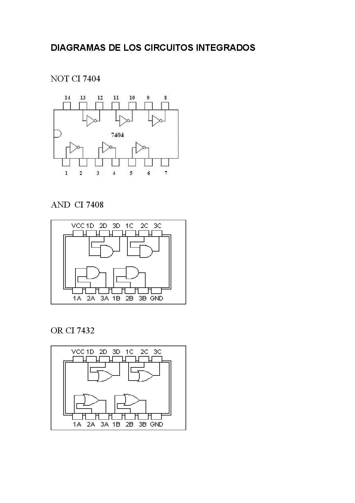 Circuito Integrado 7404 : Calaméo ci data chips catalogo