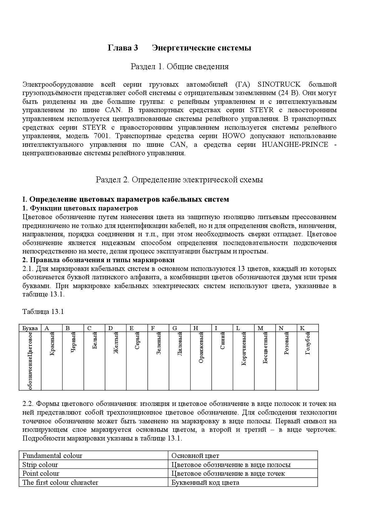 расшифровка радио обозначений на схемах