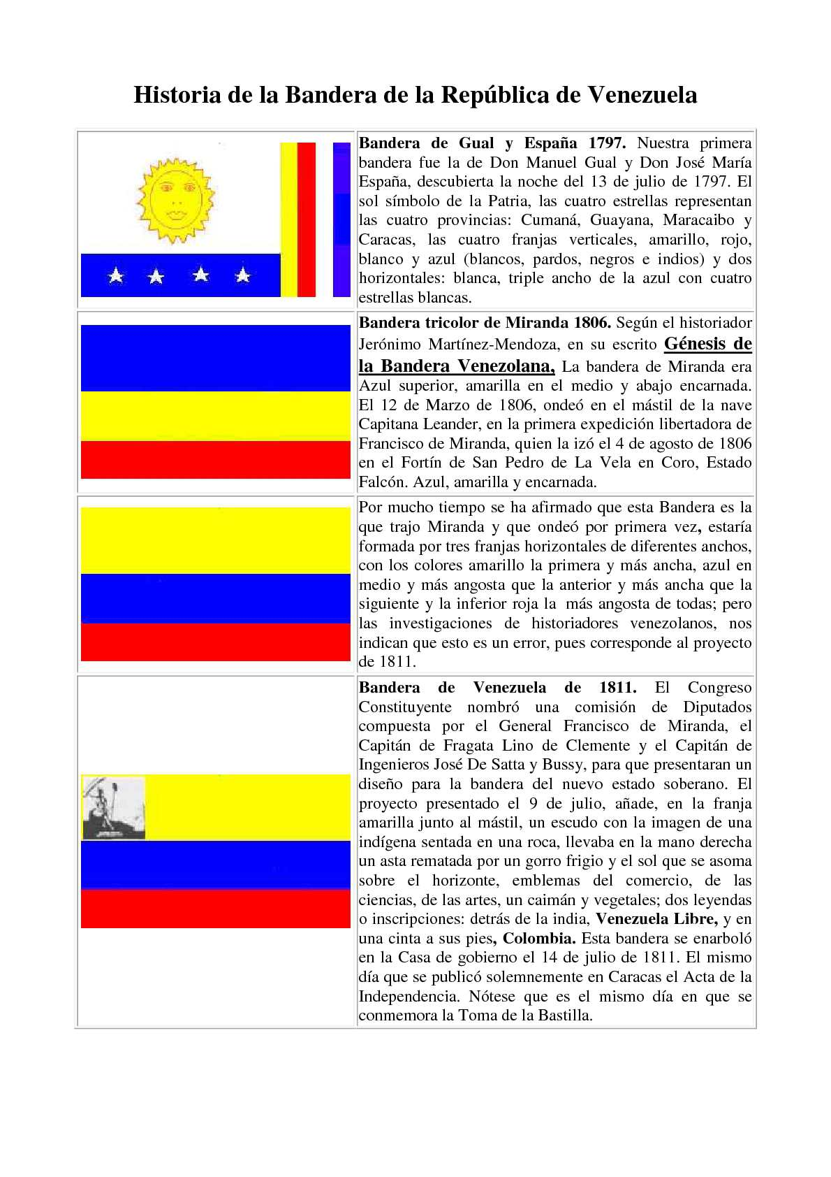 Calamo  Historia de la Bandera de Venezuela