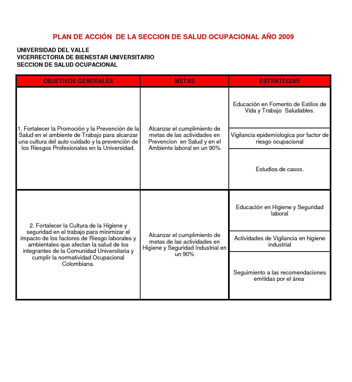 Calaméo - EJEMPLO PLAN DE ACCION SALUD OCUPACIONAL