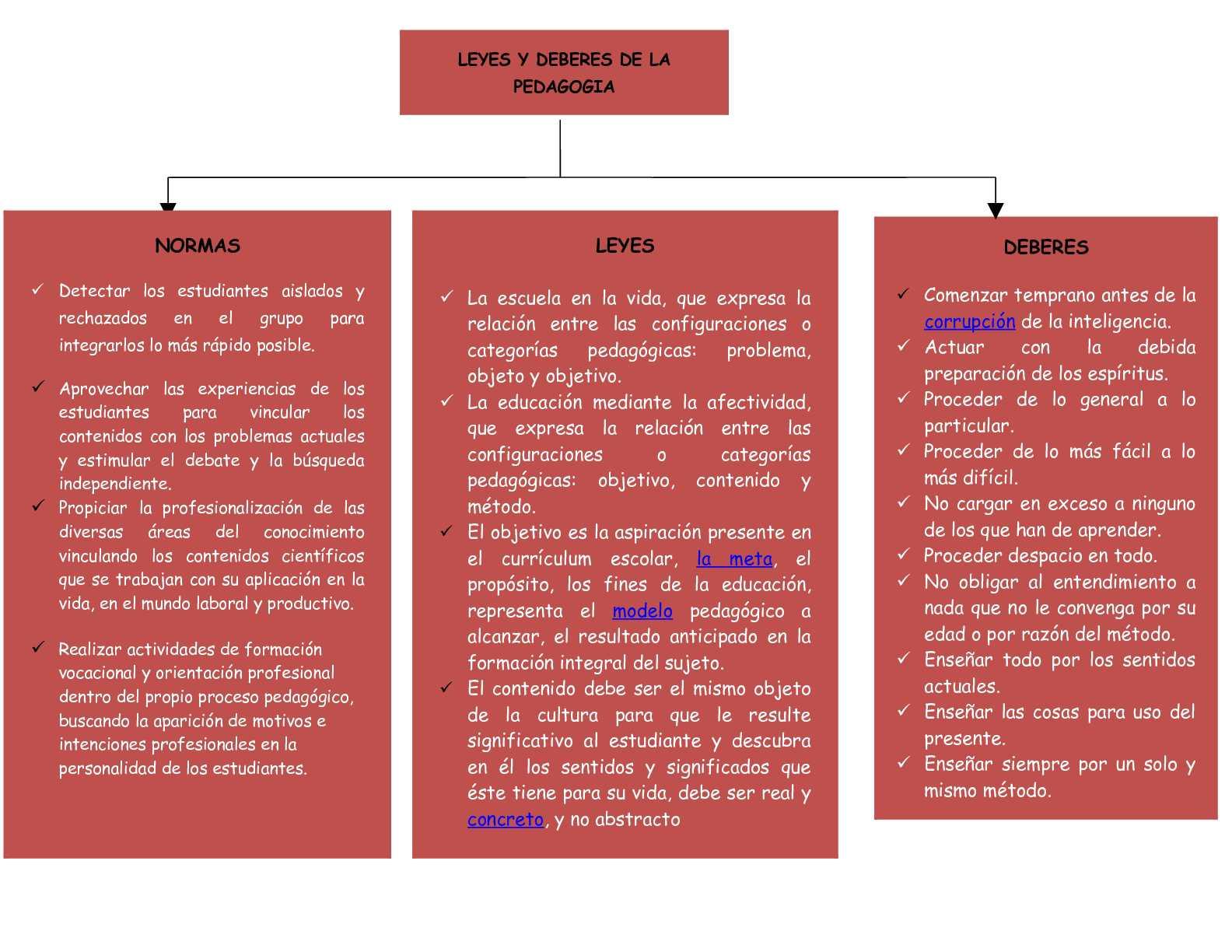 Calaméo - Leyes y normas pedagogicas