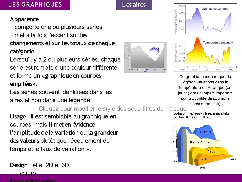 TABLEUR Les graphiques 2