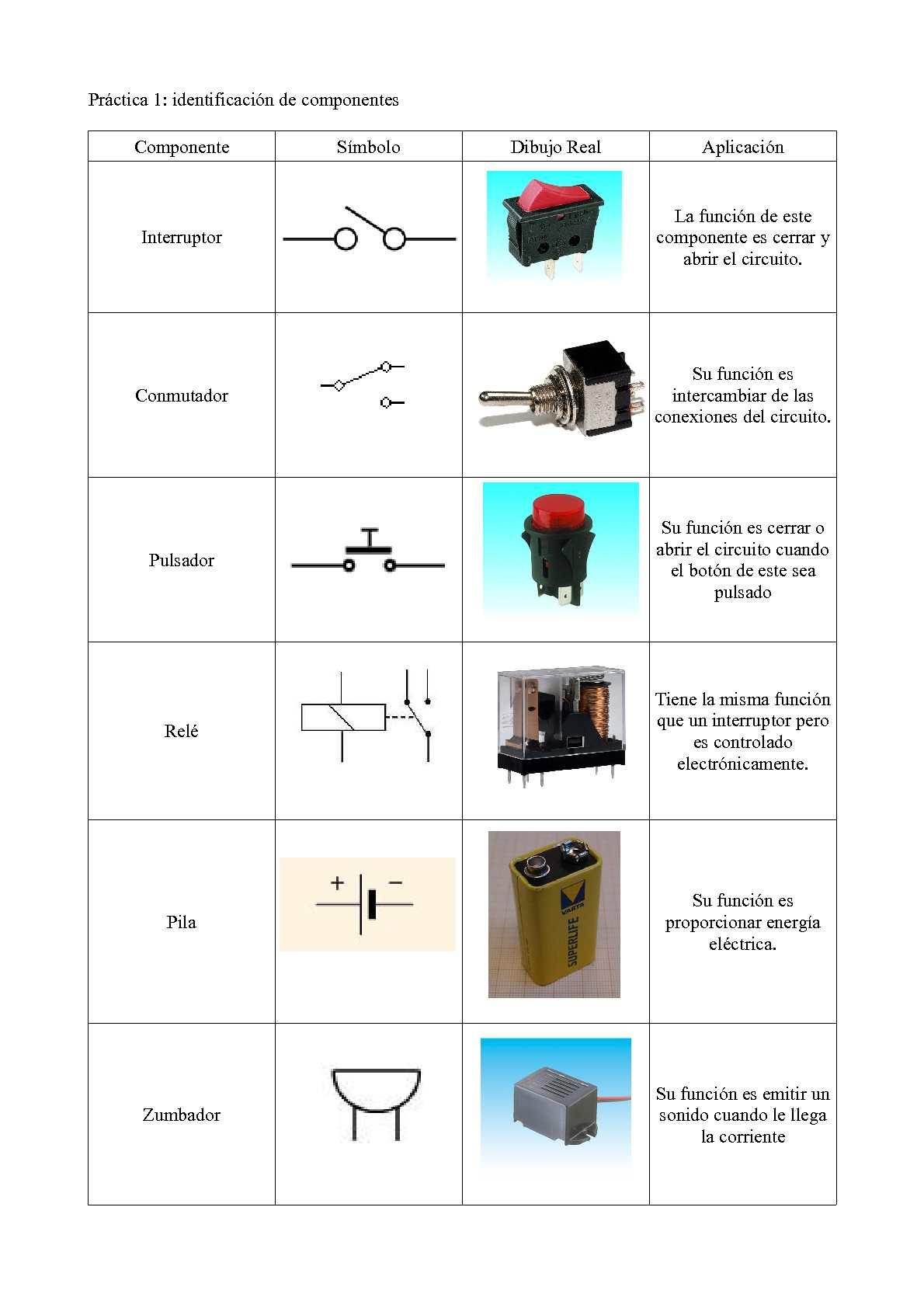 Calamo Memoria De Las Prcticas Electrnica Analgica V2 Circuito Sensor Luz Com Ldr Te1