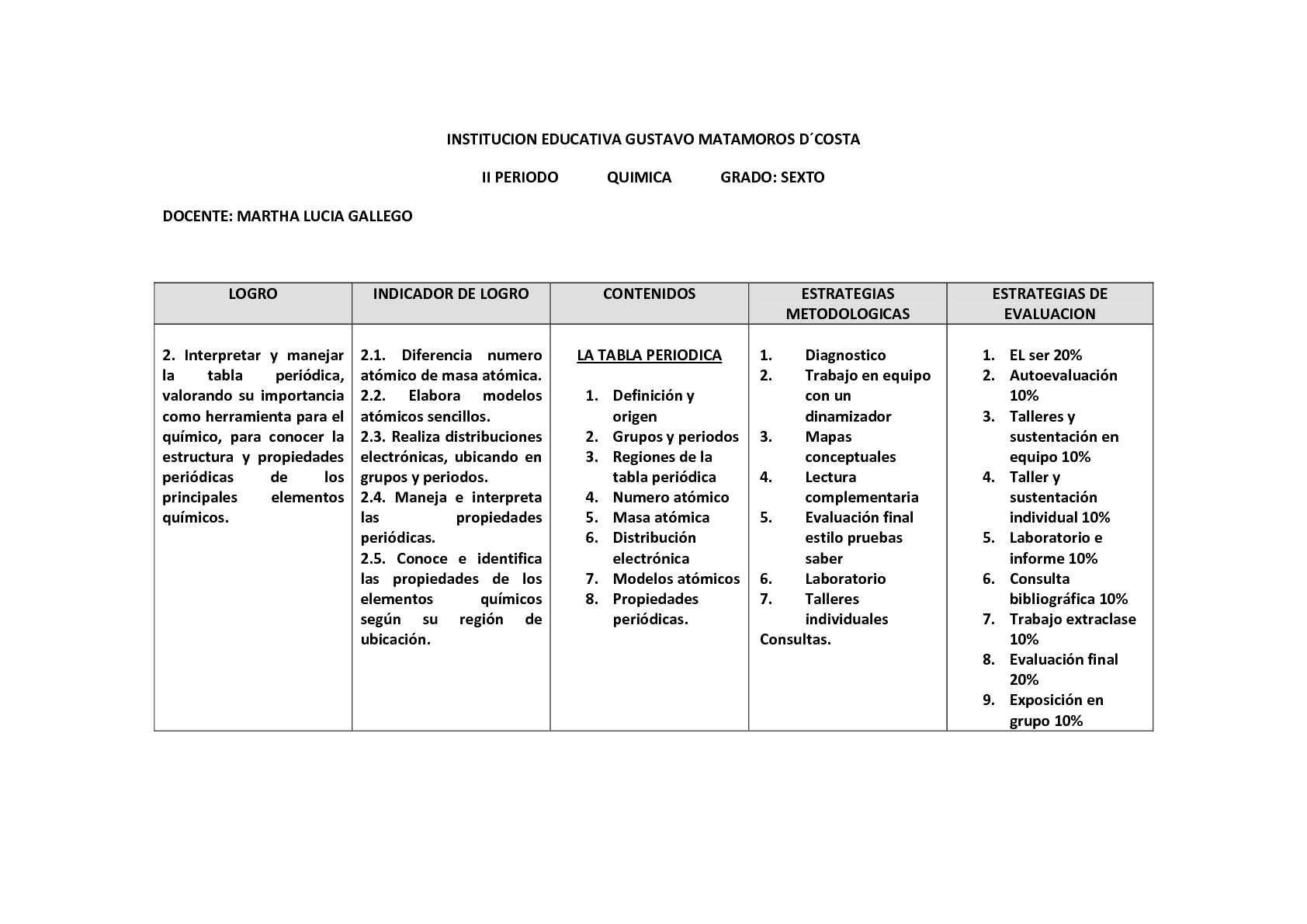Calamo plan de estudios ii periodo 6 8 y 9 qumica urtaz Image collections