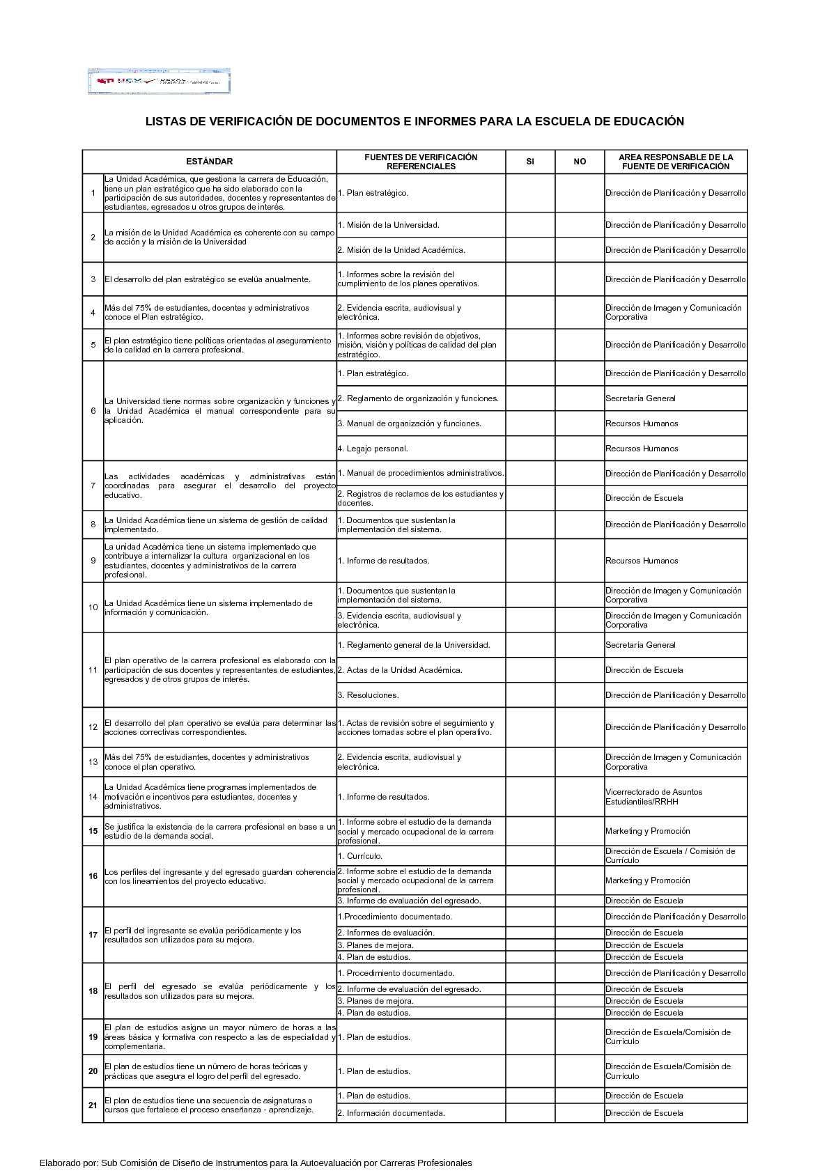 Calaméo - Lista de Verificación - Educación
