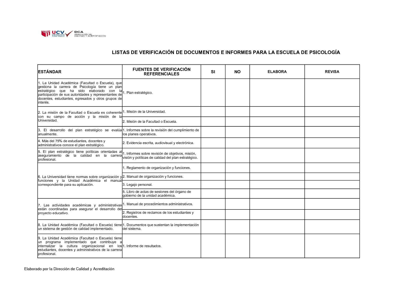 Calaméo - Lista de Verificación - Psicología