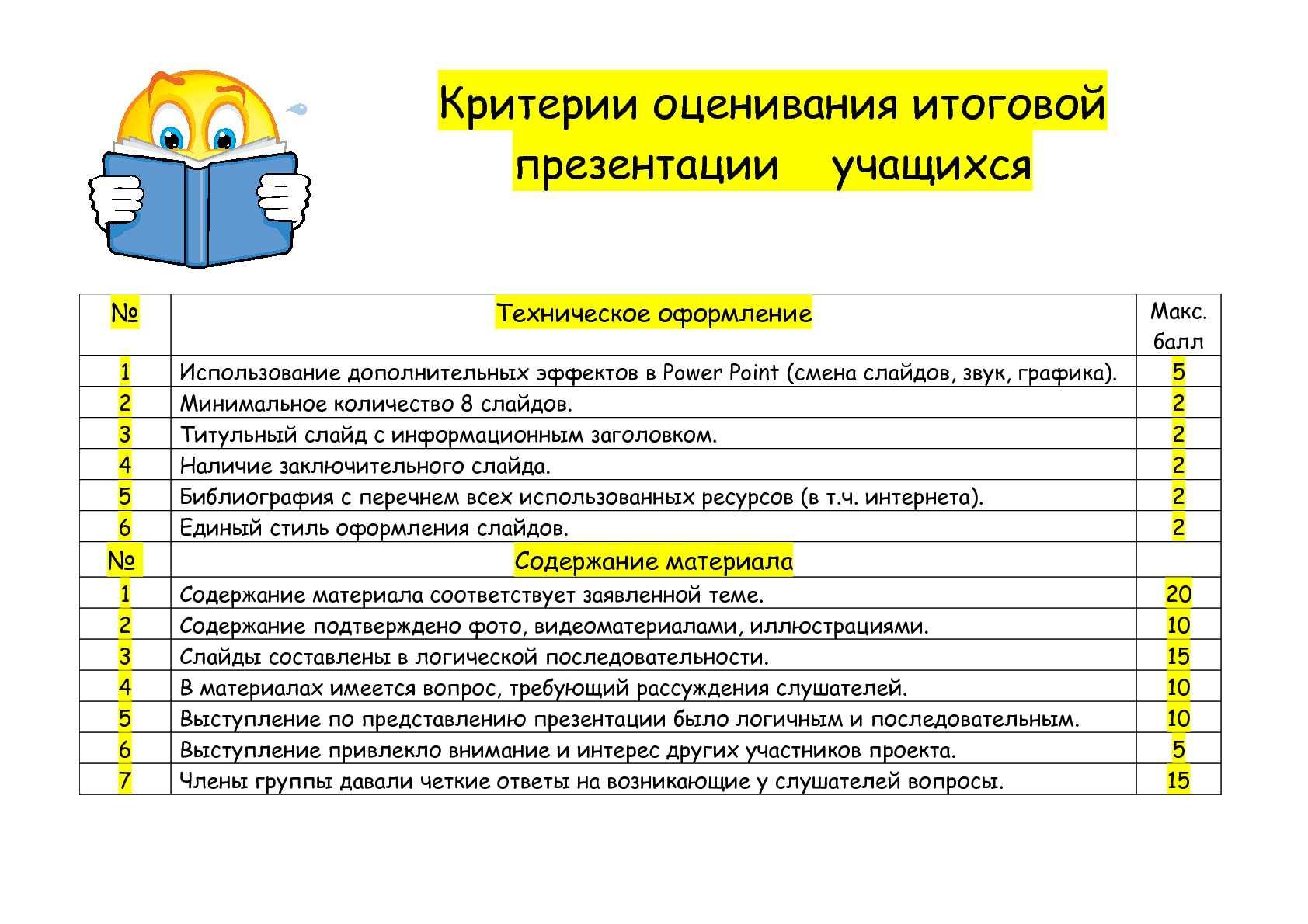 Кто определяет критерии оценки заявок на участие в конкурсе по 44 фз