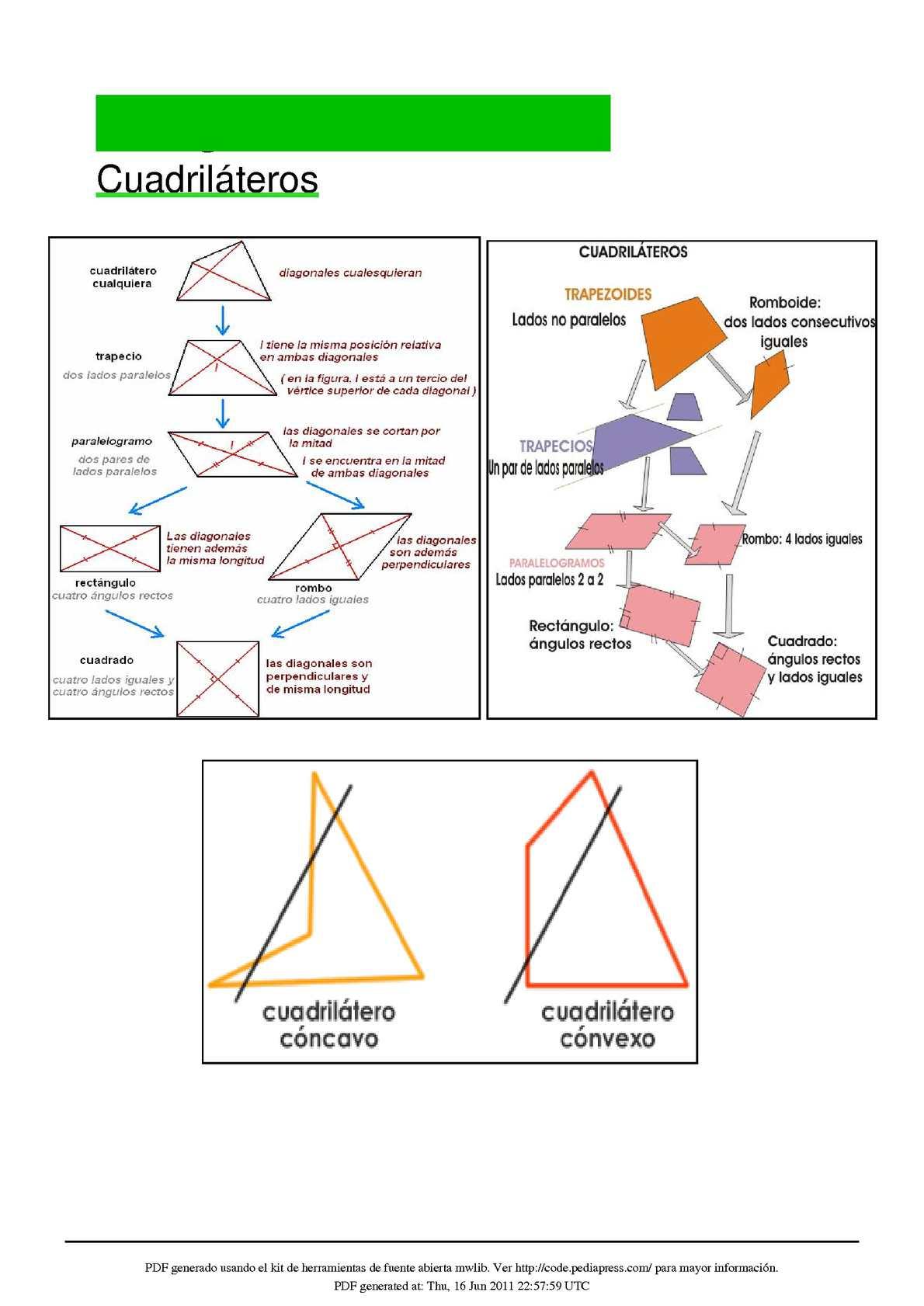"""Wikilibro """"Polígonos Convexos"""""""