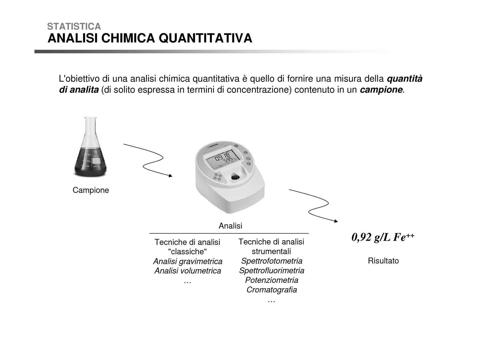 Chimica Analitica - Prof. Guardigli