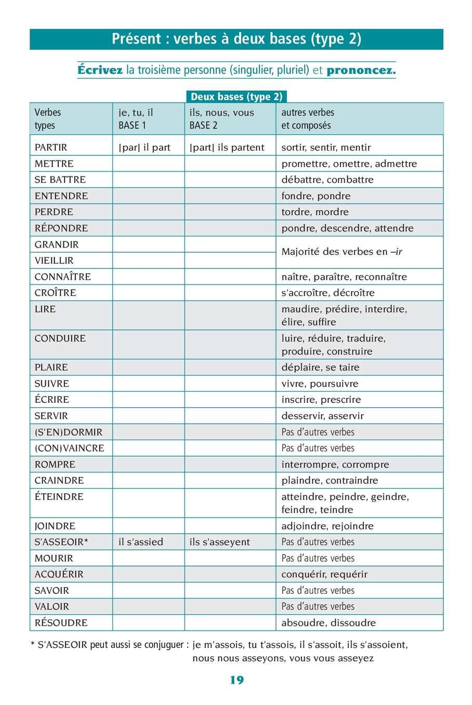 A2 B1 Grammaire Calameo Downloader