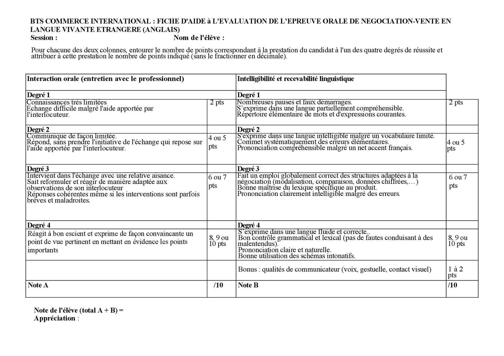 Calam o grille oral bts n gociation vente - Grille evaluation expression ecrite anglais ...