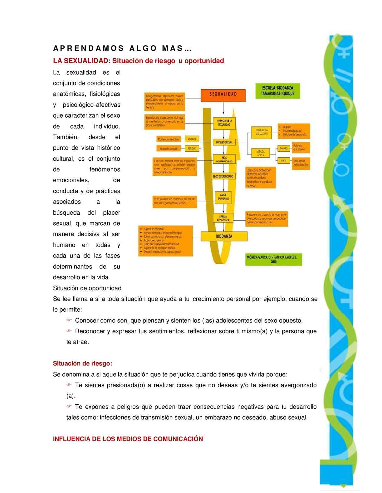 Bonito Anatomía Fisiología Apr Y Motivo - Anatomía de Las ...