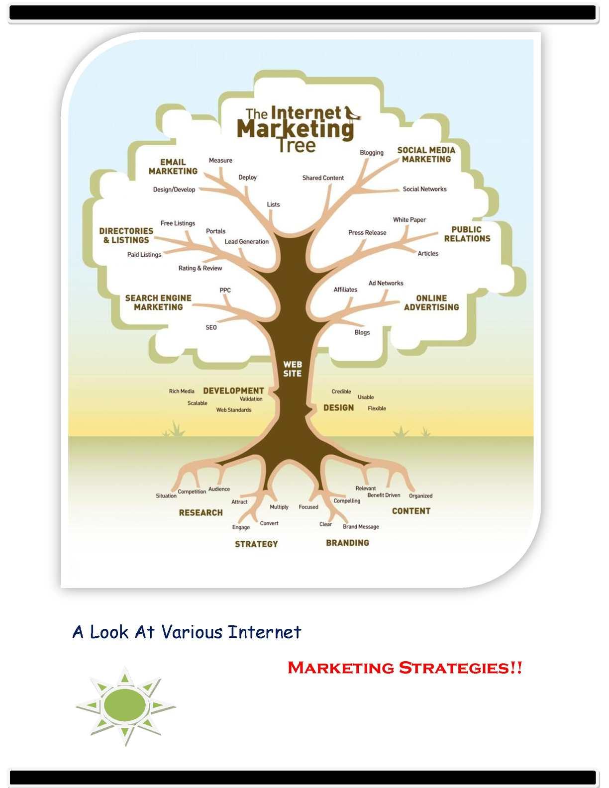 internet marketing dissertation Abstract internet marketing is an excellent, relatively low-cost way, for new brands to get their name out to the general public research shows that social mar.
