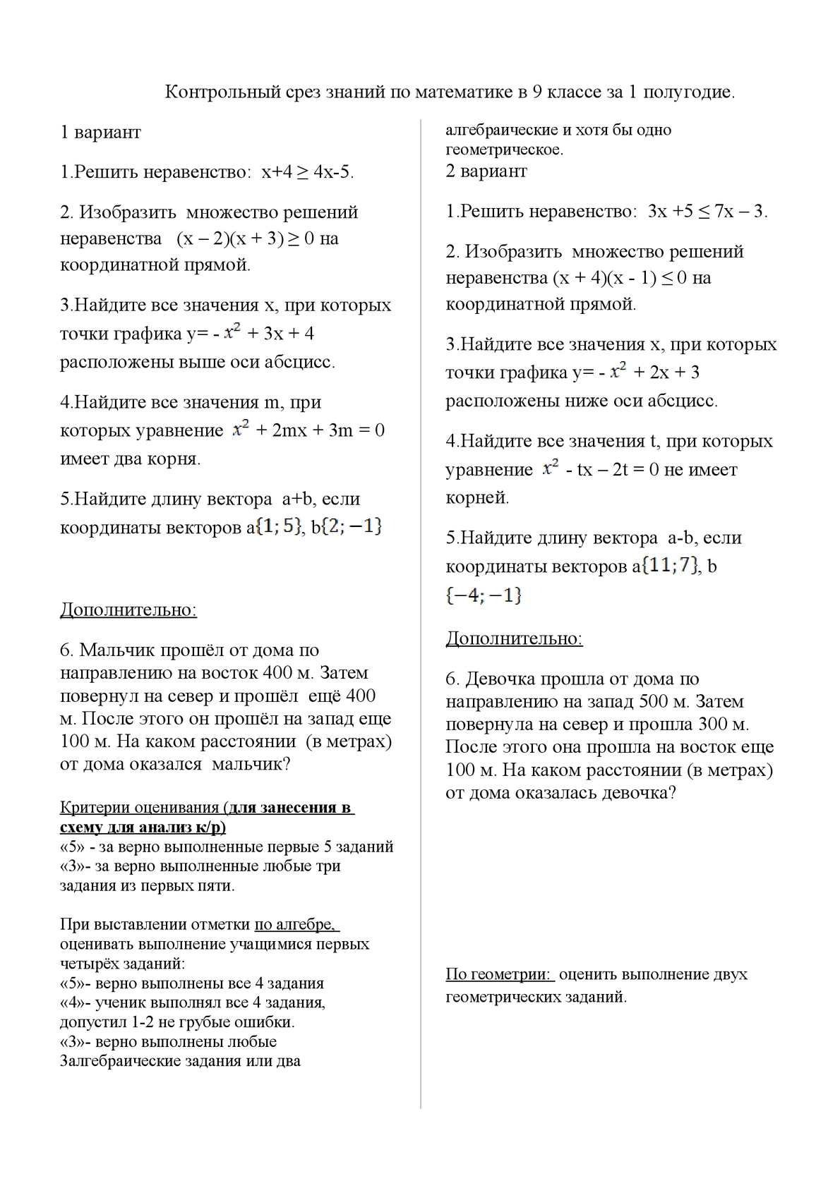 Срез по математике 9 класс