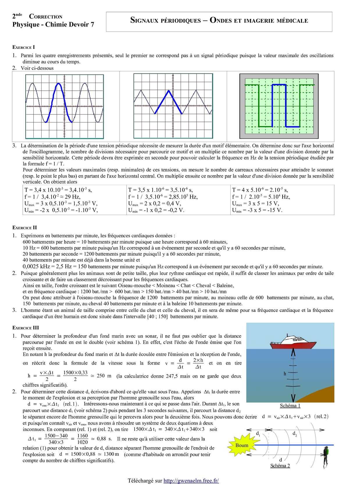 Calaméo - DS 7 - Seconde - Signaux périodiques - Ondes et ...