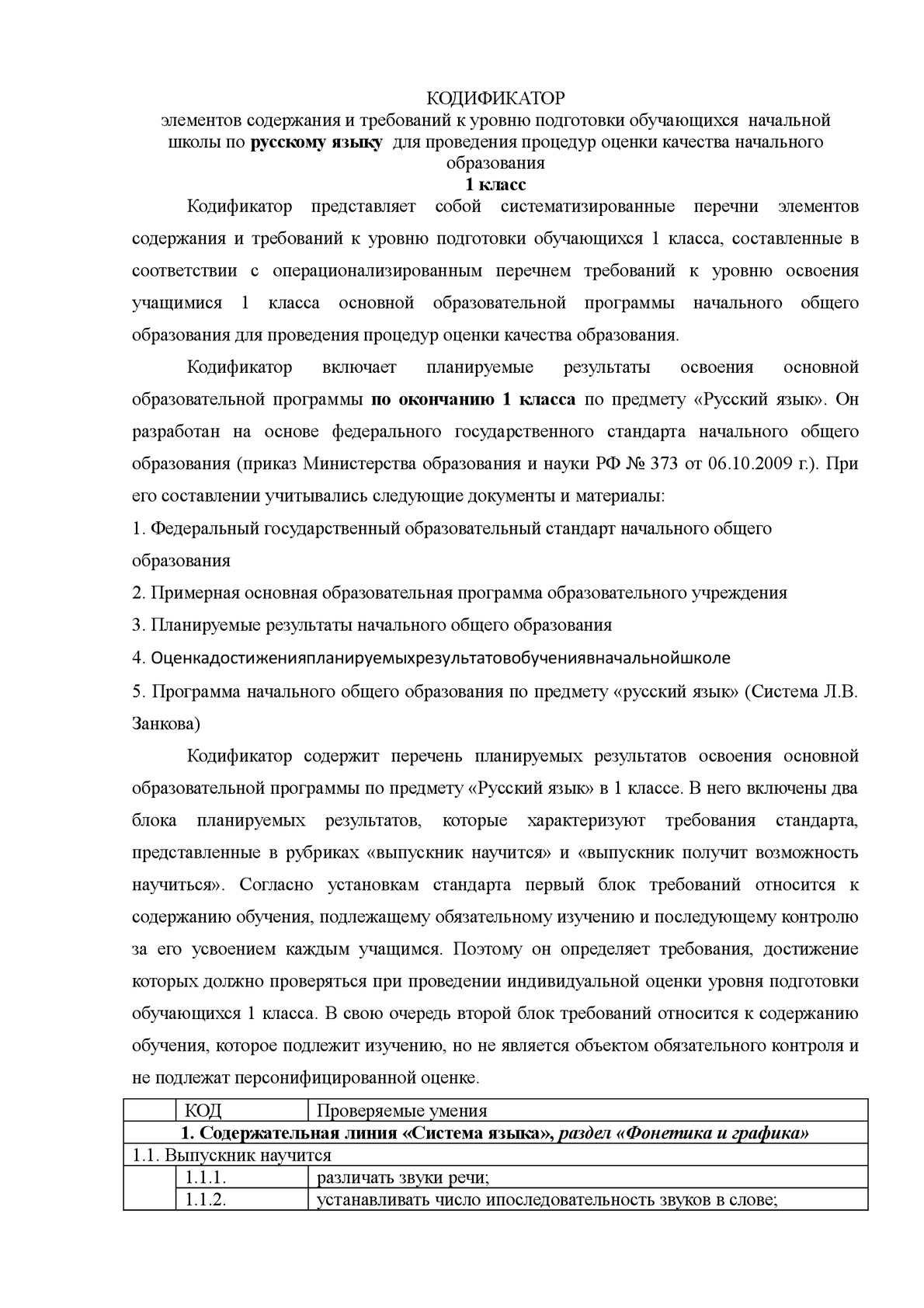 Кодификатор 1 класс
