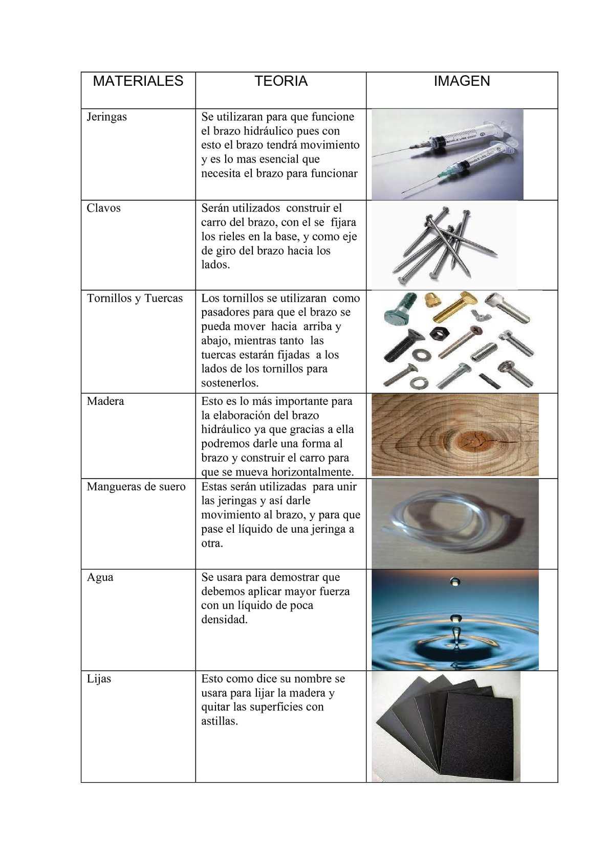 Calam o materiales para elboracion de brazo hidraulico for Materiales para un vivero forestal