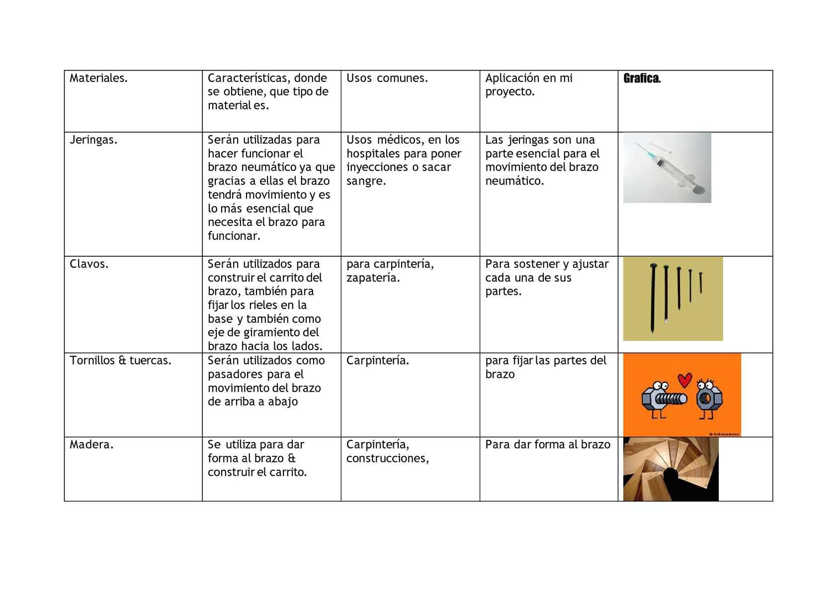 Calaméo - Materiales para hacer un brazo hidraulico
