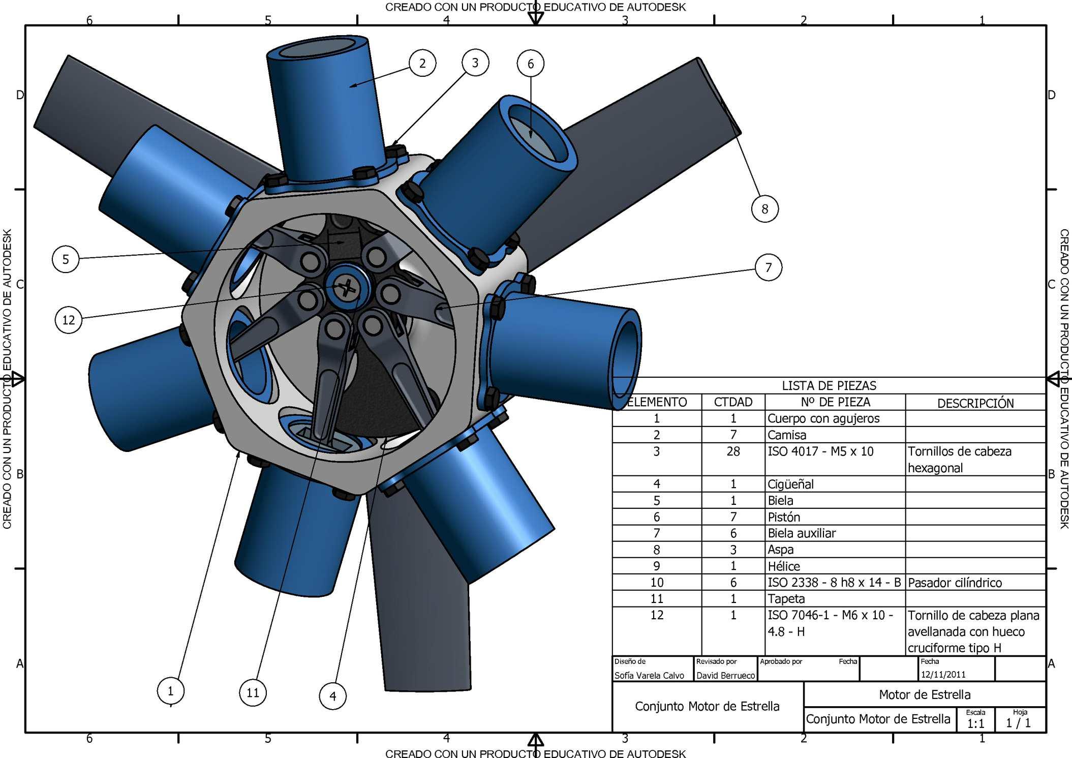 Motor de Estrella