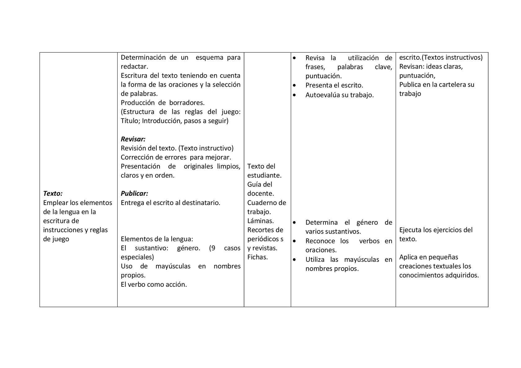 Perfecto Sustantivos Hojas De Trabajo Motivo - hojas de trabajo ...