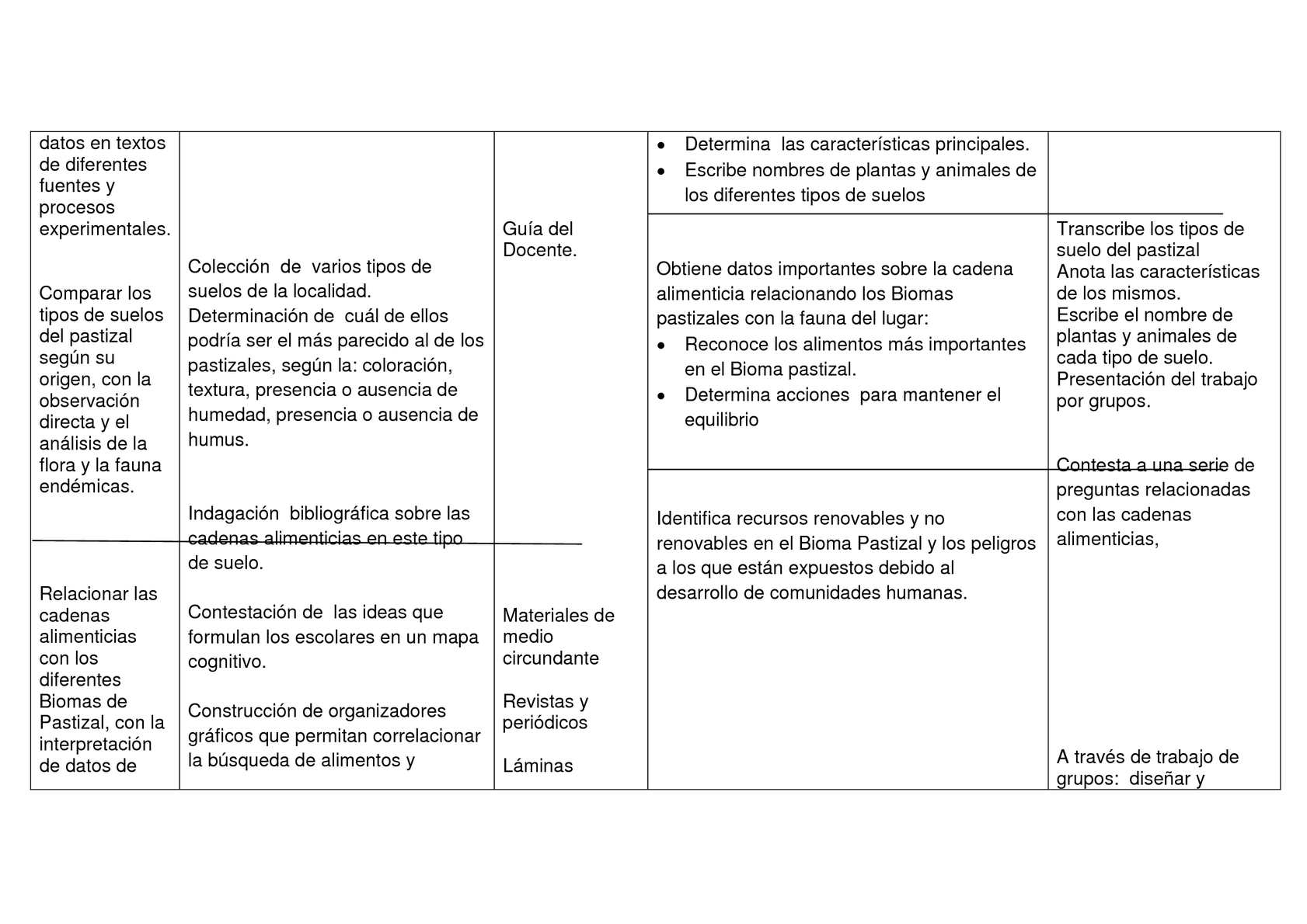 PLANIFICACION CURRICULAR 6 AÑO - CALAMEO Downloader