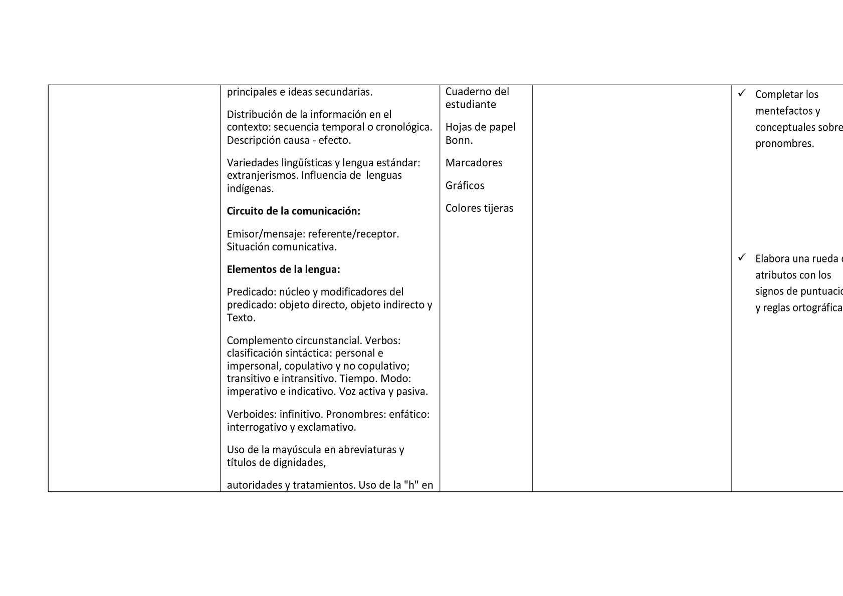 Circuito Comunicativo : Planificacion curricular 7 aÑo calameo downloader