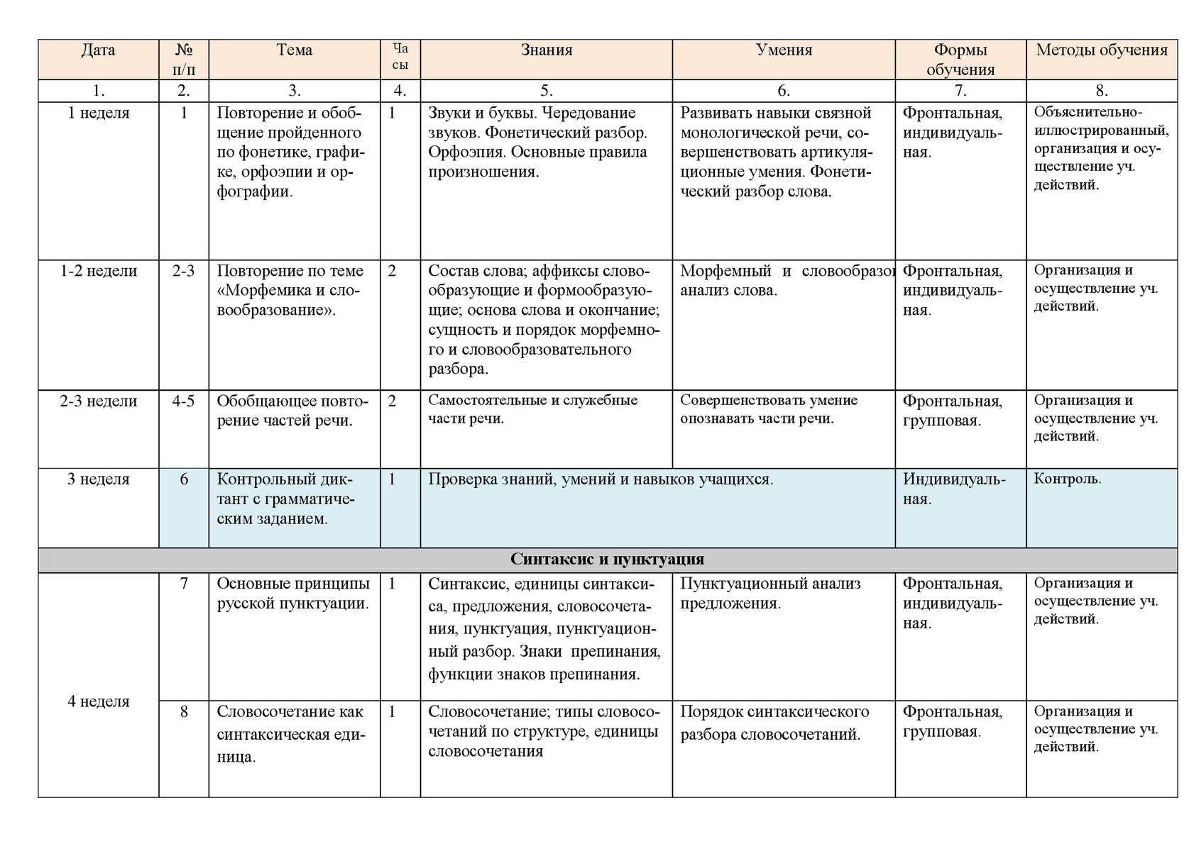 Скачать рабочей программы по русскому языку 11 класс власенков