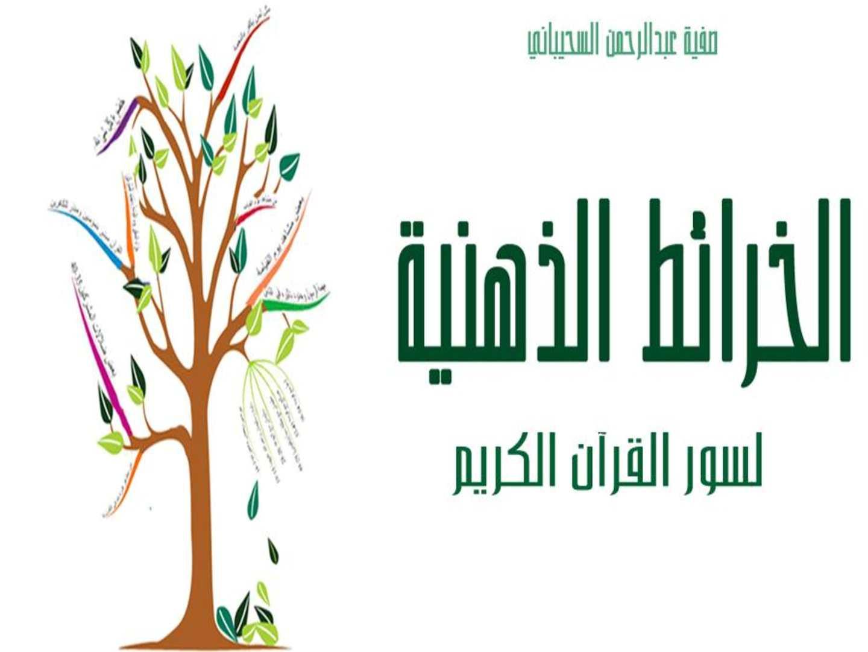 كتاب الخرائط الذهنية لسور القرآن