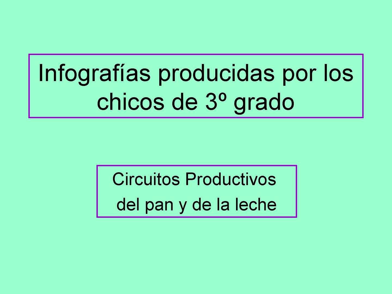 Circuito Productivo Del Trigo : Calaméo infografías de circuitos productivos