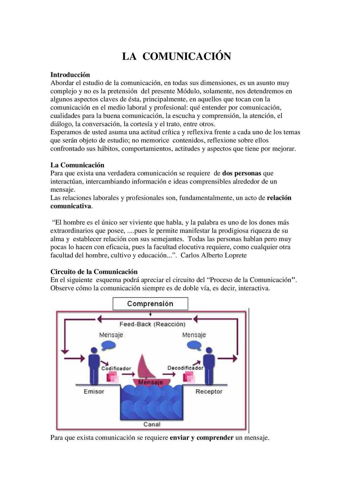 Circuito Del Habla : Calaméo la comunicaciÓn en servicio al cliente fernando gallo
