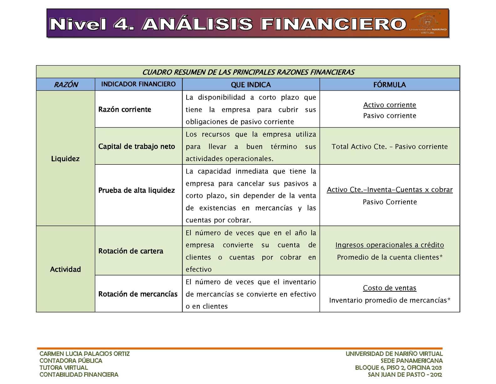 Calaméo - CUADRO RESUMEN RAZONES FINANCIERAS NIVEL 4.