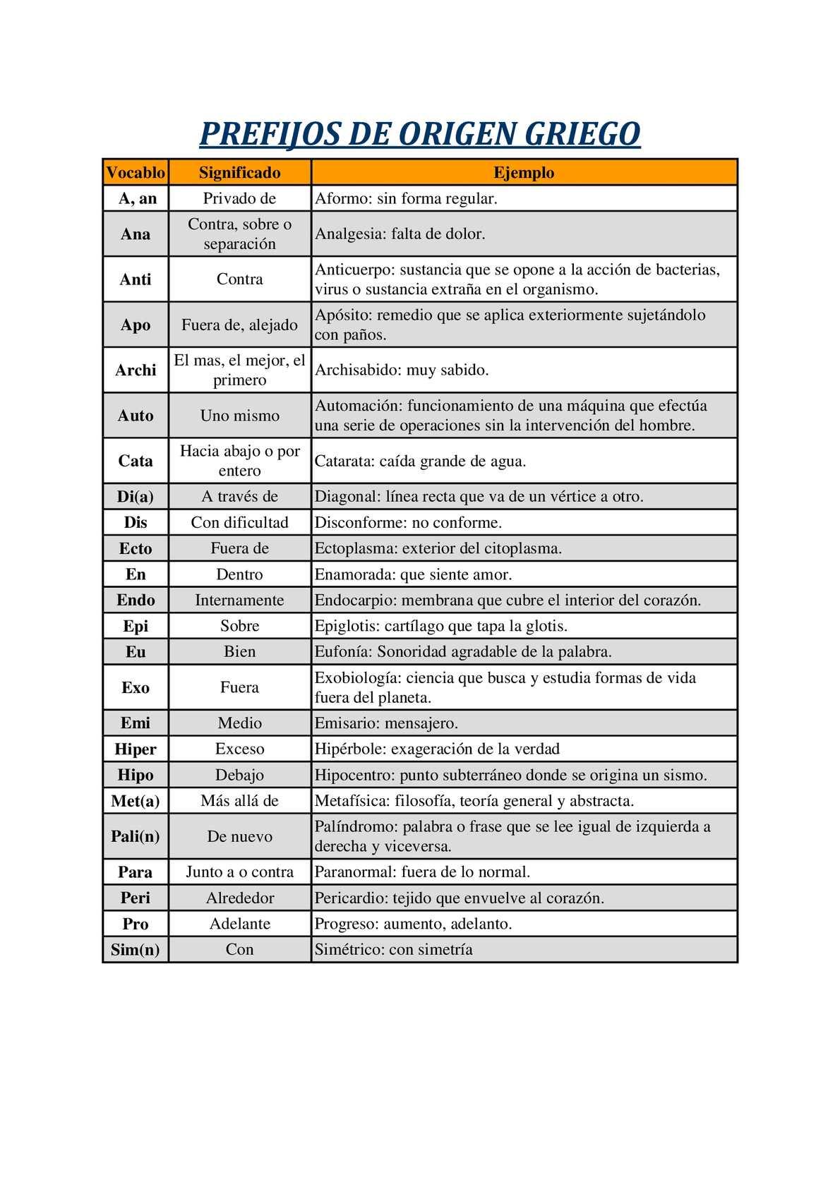 Calam o prefijos y sufijos del origen latino y griego for Significado de fuera