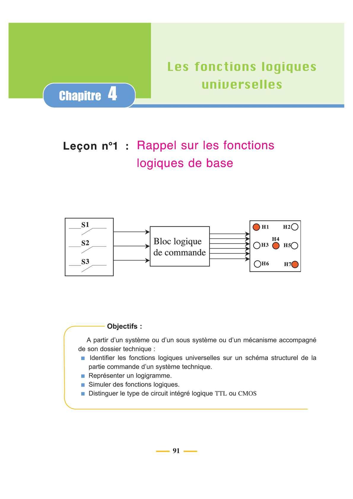 Calam o c c 4 l 1 rappel sur les fonctions logiques de base for Fonction logique de base