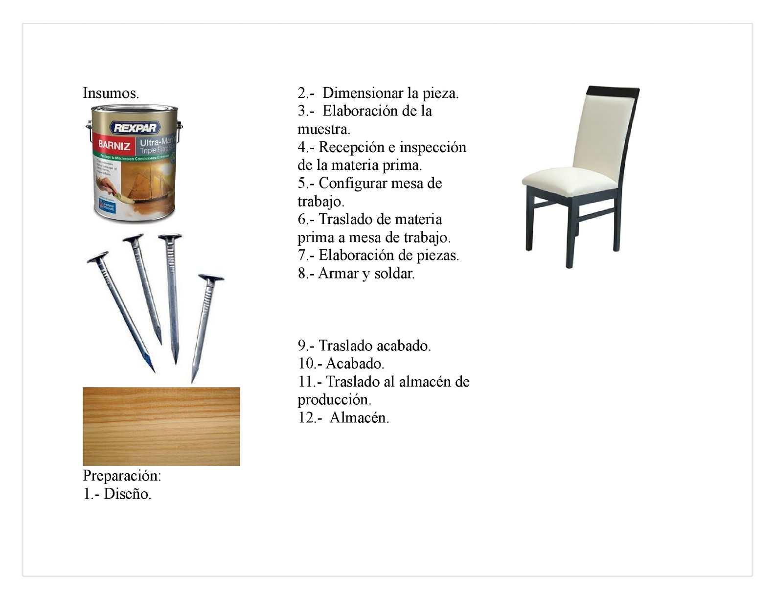 Calam o tr ptico - Como se elabora una silla de madera ...