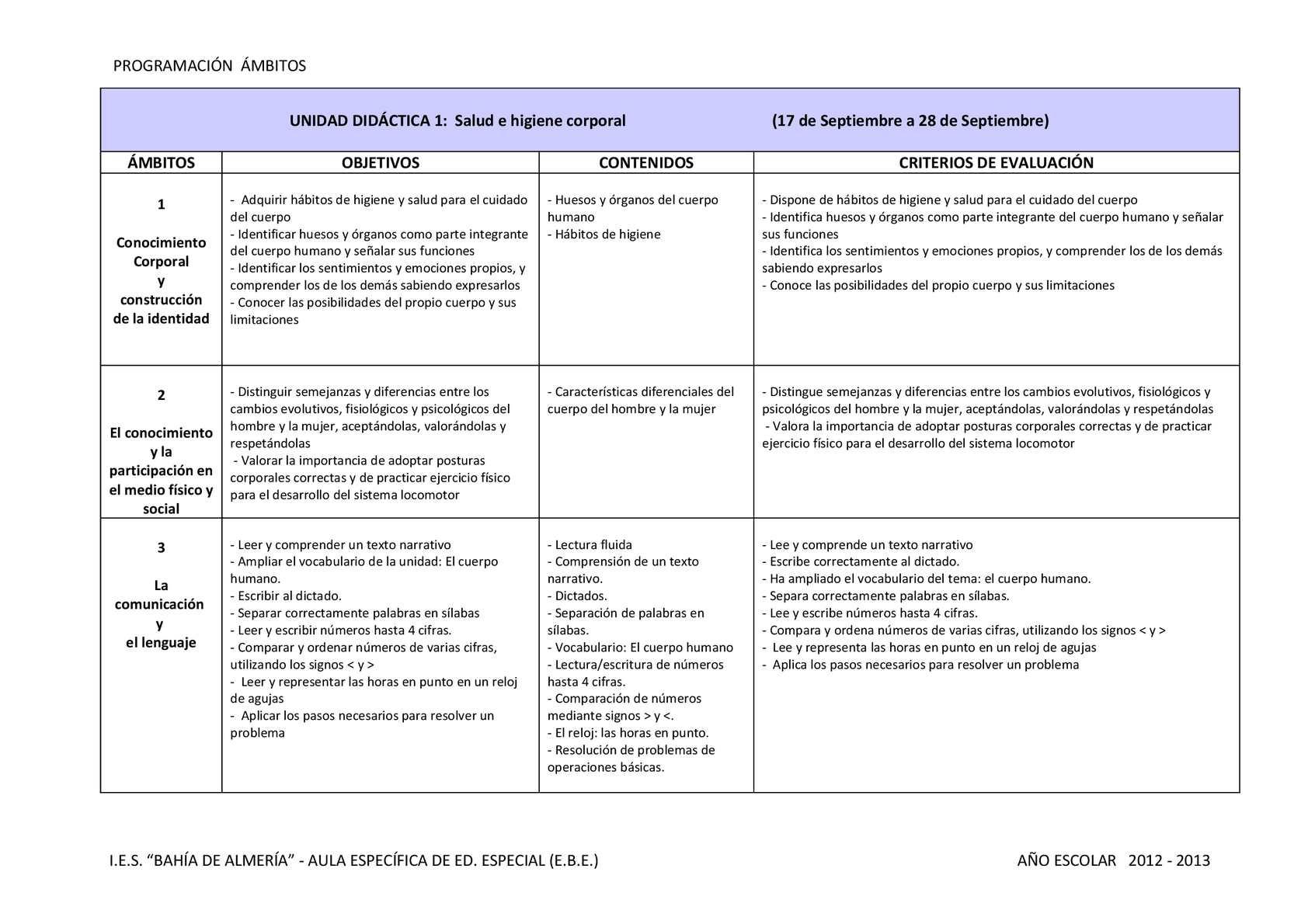 UUDD Aula Específica 2012-2013