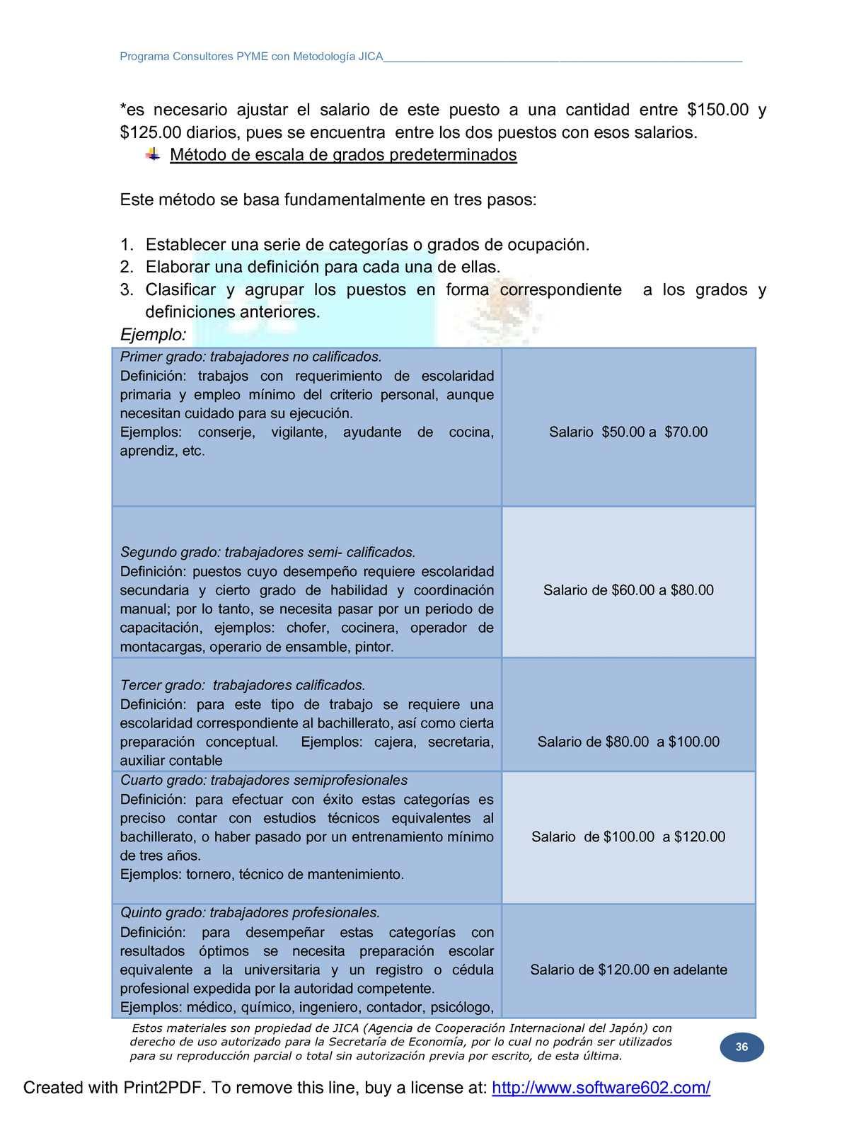 Magnífico Reanudar Las Tareas Del Trabajador Festooning - Ejemplo De ...