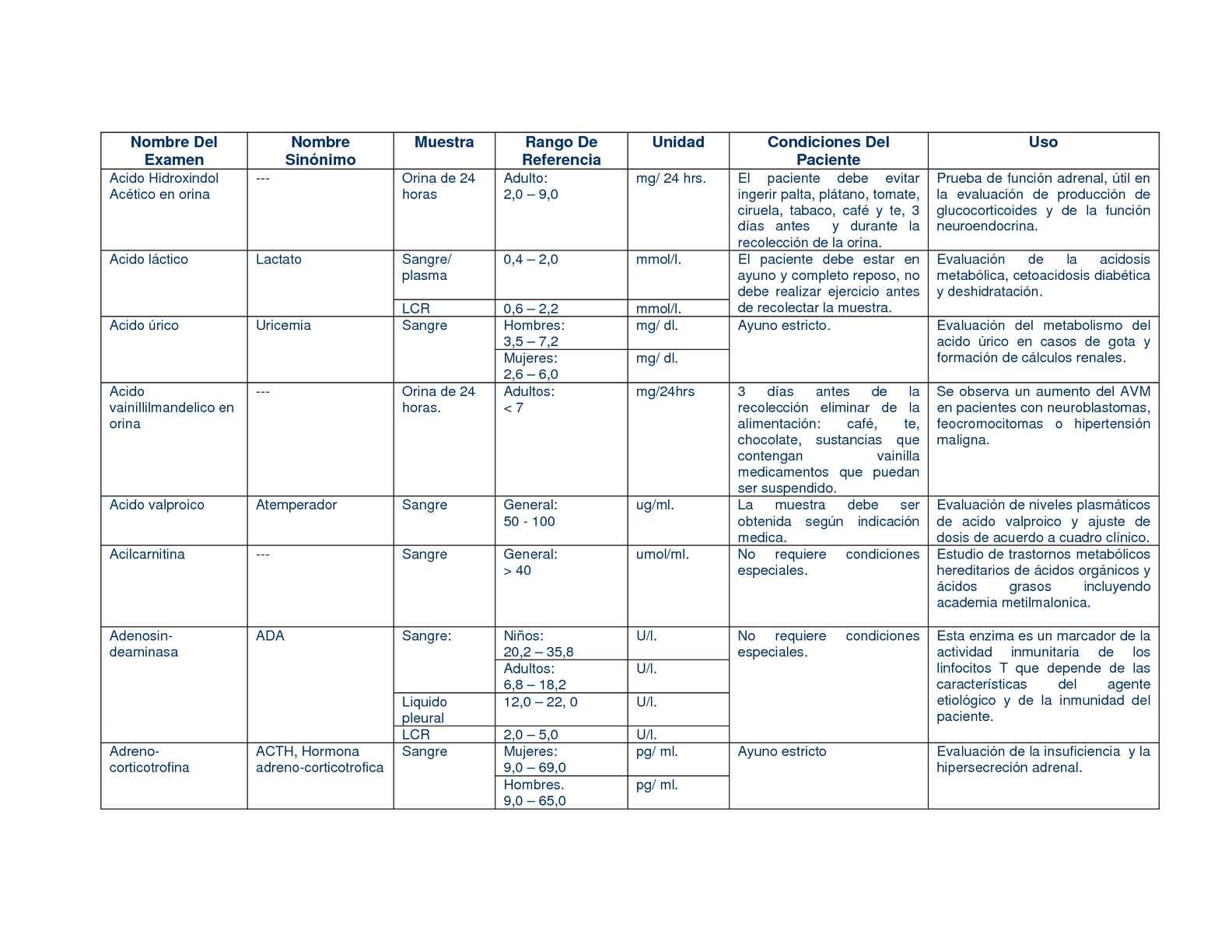 acido urico signos y sintomas con que se baja el acido urico valores bajos de acido urico en orina