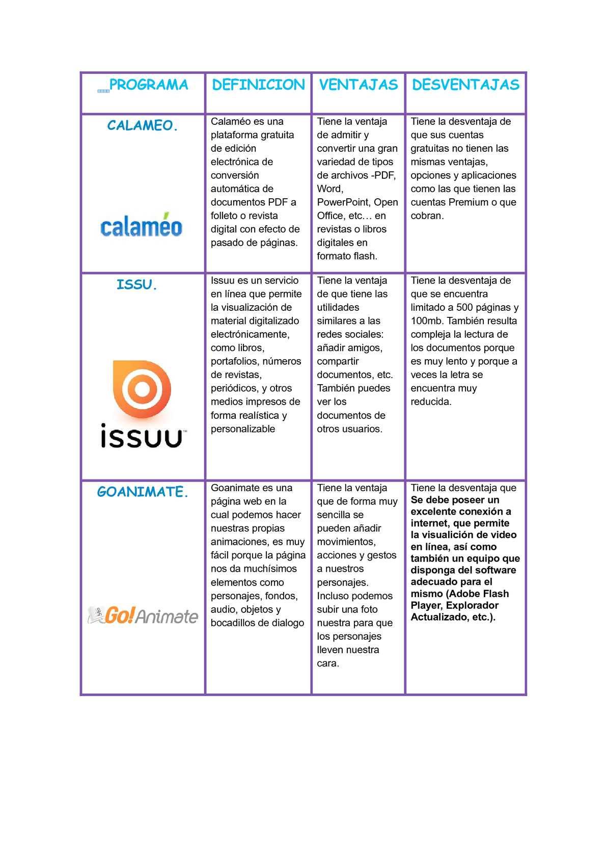 Calaméo - Cuadro Comparativo.