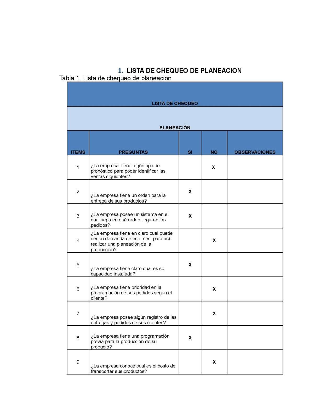 LISTAS DE CHEQUEO