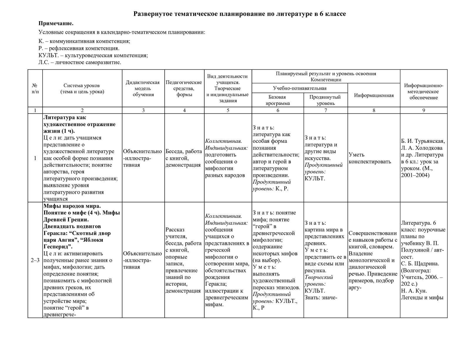 rassuzhdenie-sochinenie-na-temu-romantika-dlya-6-klass-po-plan-gramatika-verba