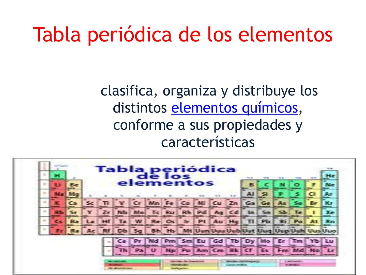 Calamo pdf tabla periodica urtaz Image collections