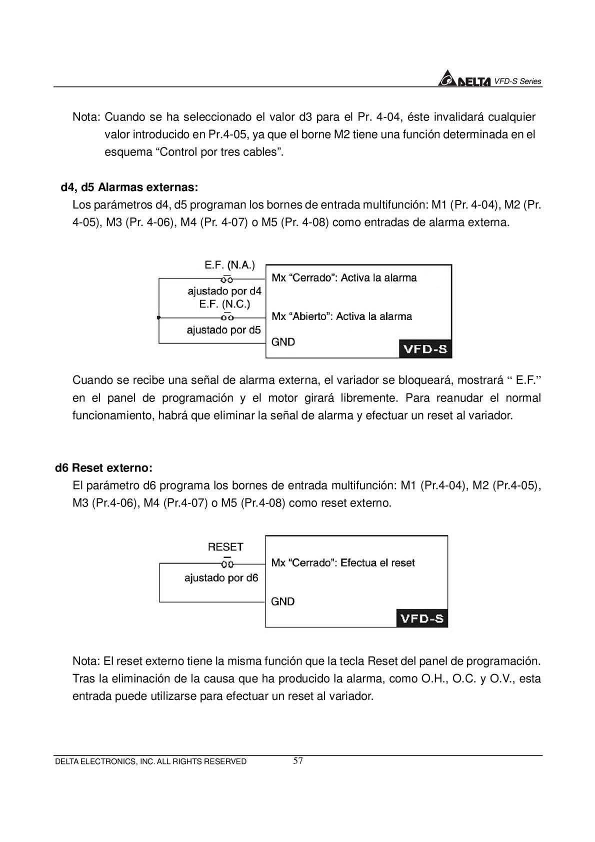 Manual VFD - CALAMEO Downloader