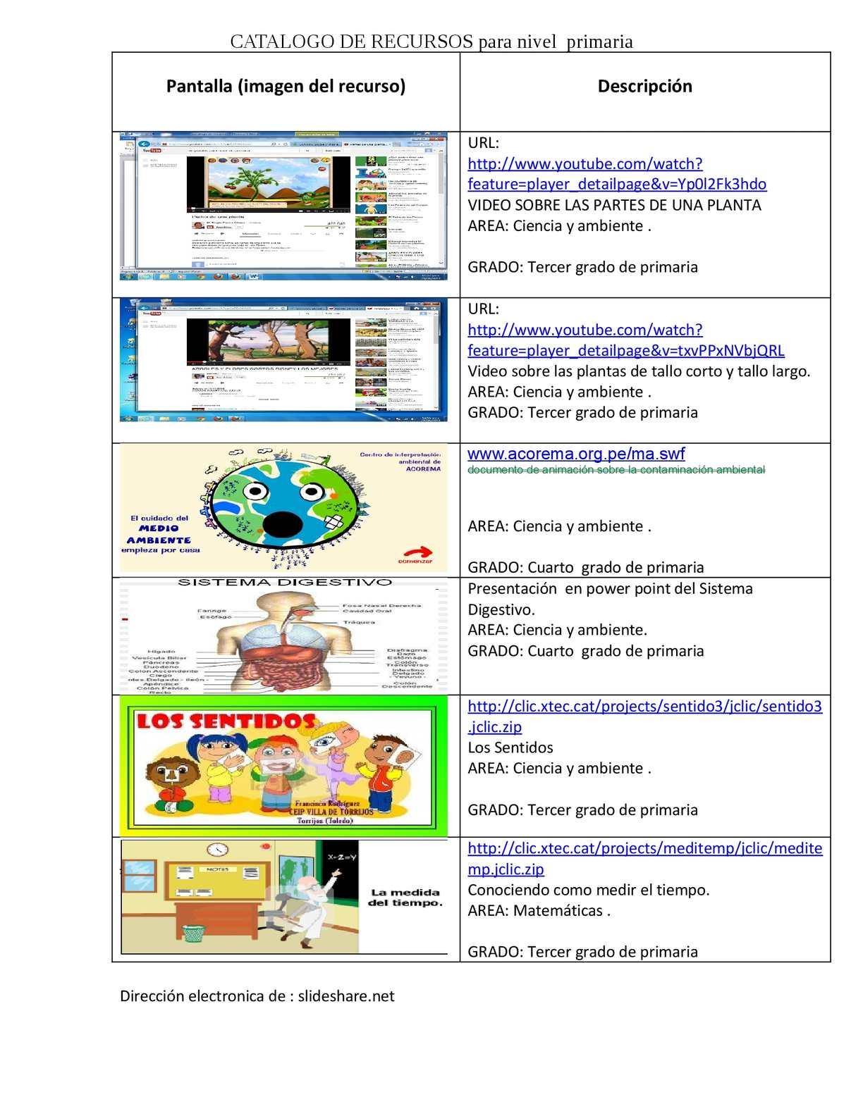 Calaméo - Catalogo de recursos para el nivel primaria