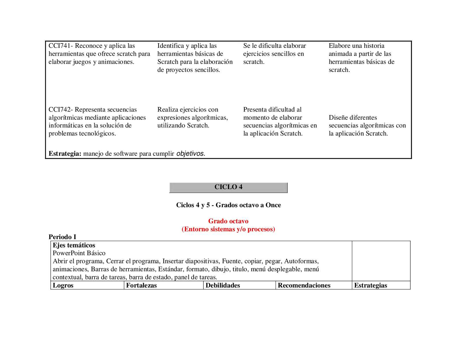 Increíble Copiar Pegar Muestra Reanudar Modelo - Ejemplo De ...