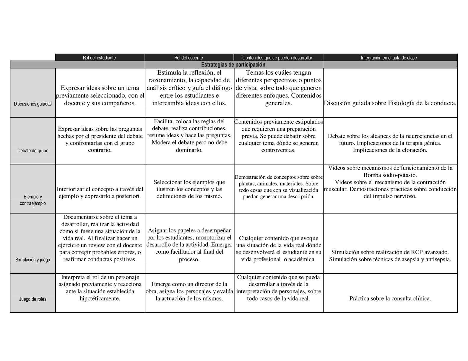 Calaméo - Cuadro Sinóptico Estrategias para el procesamiento de ...