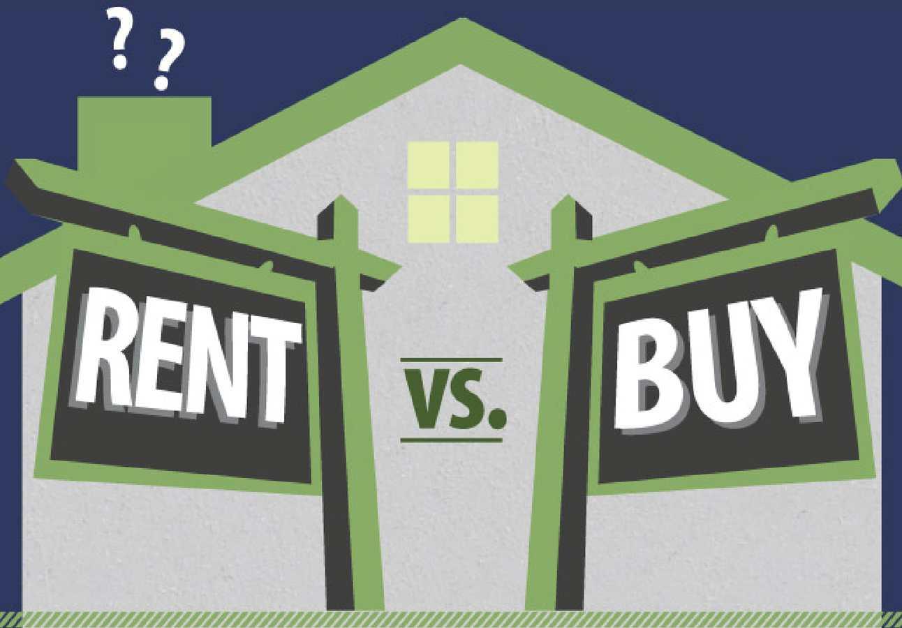 renting versus buying essay